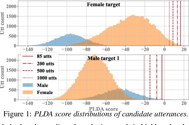 Figure 2 for Relational Data Selection for Data Augmentation of Speaker-dependent Multi-band MelGAN Vocoder