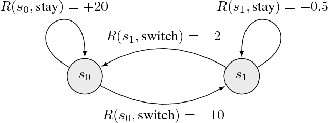 Figure 3 for GAN Q-learning