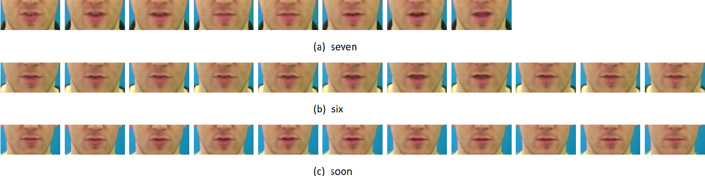 Figure 3 for 3D Feature Pyramid Attention Module for Robust Visual Speech Recognition