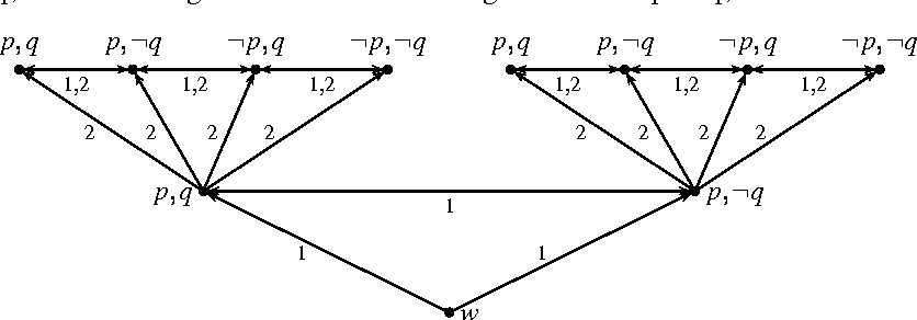 Figure 1 for Modeling Ambiguity in a Multi-Agent System