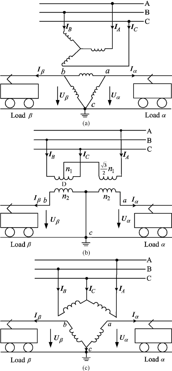 A Negative Sequence Compensation Method Based on a Two-Phase Three ...