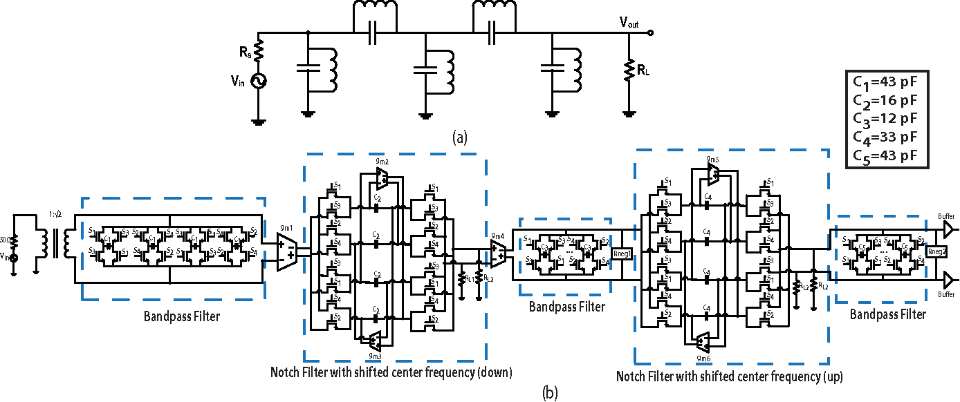 Reconfigurable N Path Rf Front End Filter With Improved Blocker L Circuit Diagram Figure 1