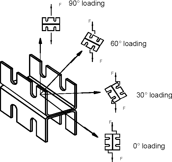 Figure 1 From An Investigation On Spot Weld Modelling For Crash