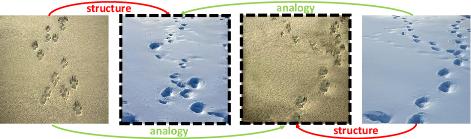 Figure 1 for Structural-analogy from a Single Image Pair