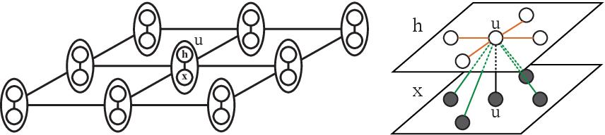 Figure 3 for Deep Markov Random Field for Image Modeling