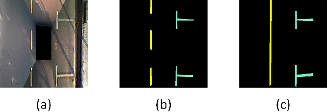 Figure 4 for VH-HFCN based Parking Slot and Lane Markings Segmentation on Panoramic Surround View