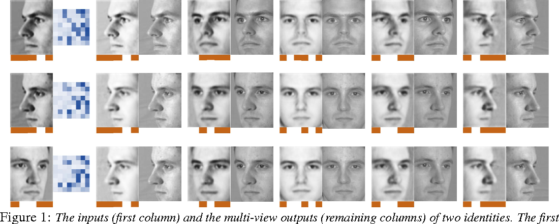 Figure 1 for Deep Learning Multi-View Representation for Face Recognition