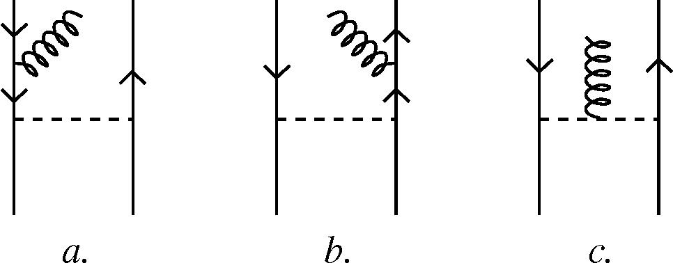 Figure 2 From Neutralino Annihilation Into Gluons Semantic Scholar