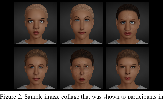 Figure 3 for Neural Photofit: Gaze-based Mental Image Reconstruction