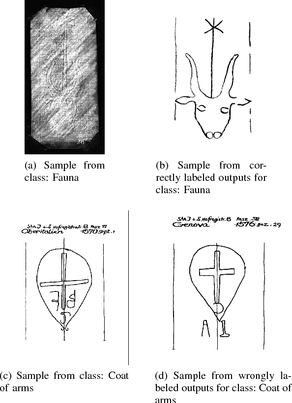 Figure 2 for Identifying Cross-Depicted Historical Motifs