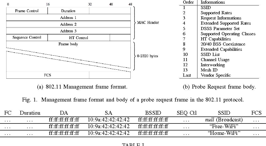 Attractive Po Probe Format Pattern - FORTSETZUNG ARBEITSBLATT ...