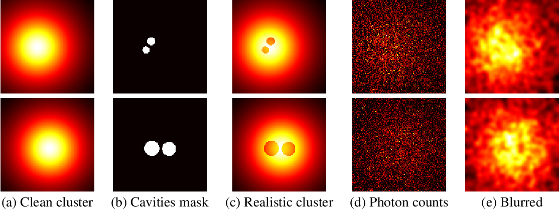 Figure 1 for Towards understanding feedback from supermassive black holes using convolutional neural networks