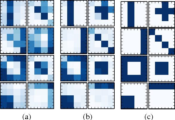 Figure 4 for Variational Tempering