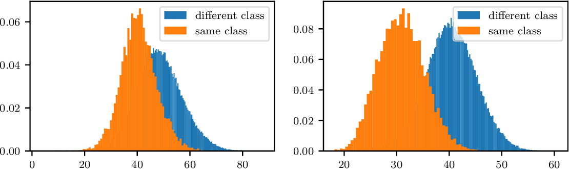 Figure 3 for Utilizing Explainable AI for Quantization and Pruning of Deep Neural Networks