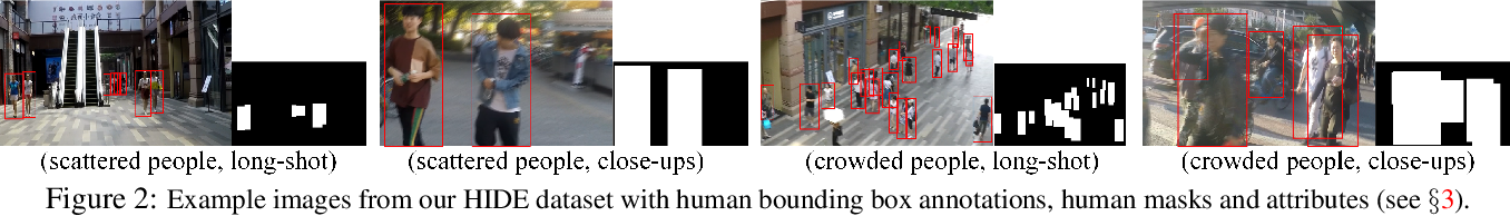 Figure 3 for Human-Aware Motion Deblurring