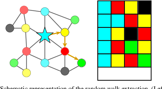 Figure 4 for X-View: Graph-Based Semantic Multi-View Localization