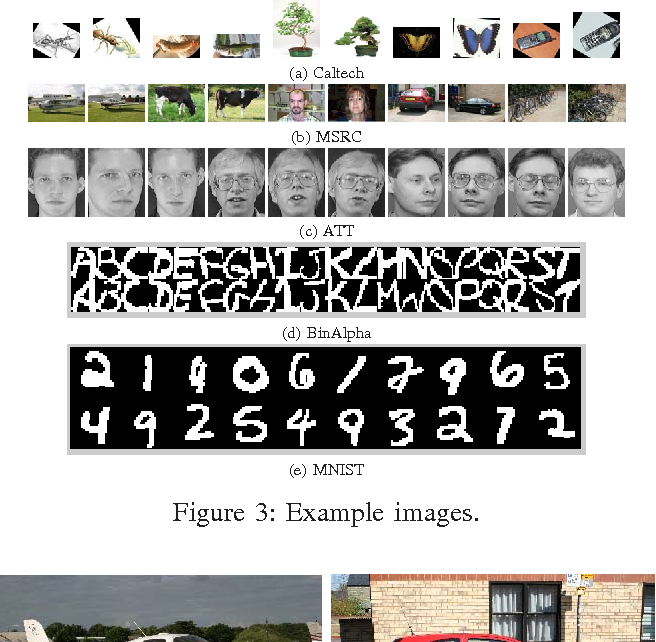 Figure 3 for A Harmonic Mean Linear Discriminant Analysis for Robust Image Classification