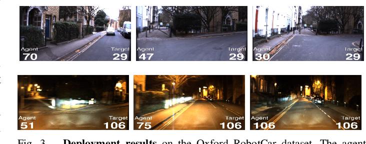 Figure 3 for Robot Perception enables Complex Navigation Behavior via Self-Supervised Learning