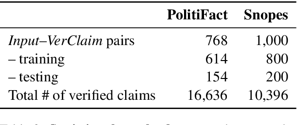 Figure 4 for That is a Known Lie: Detecting Previously Fact-Checked Claims