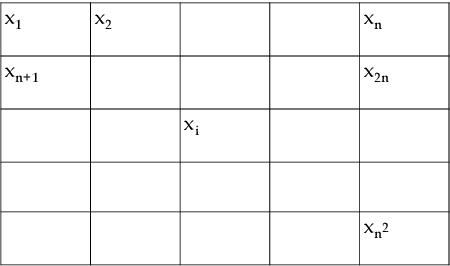 Figure 1 for To each route its own ETA: A generative modeling framework for ETA prediction