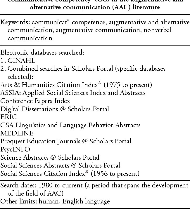 Table 2 from 'Communicative competence' in the field of augmentative