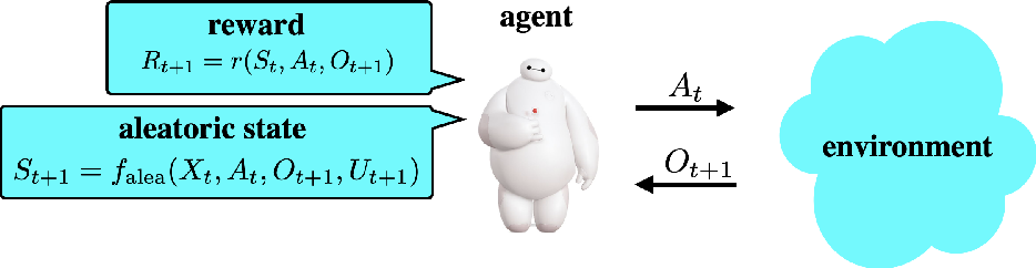 Figure 2 for Reinforcement Learning, Bit by Bit