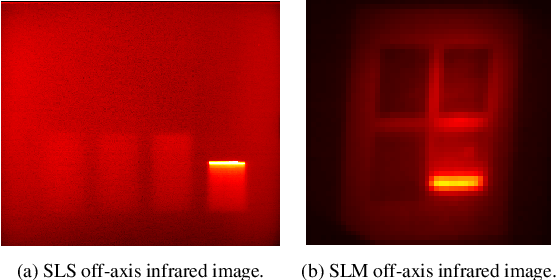 Figure 1 for Towards online monitoring and data-driven control: a study of segmentation algorithms for infrared images of the powder bed