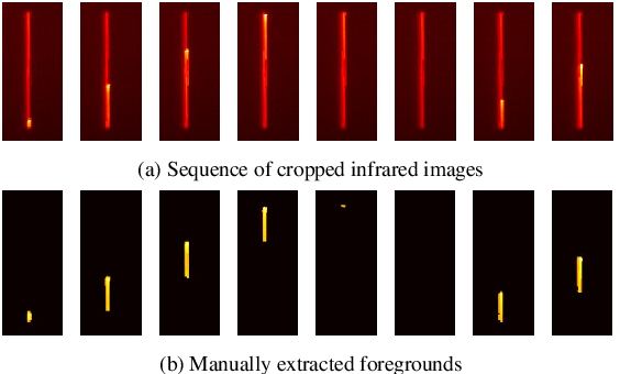 Figure 4 for Towards online monitoring and data-driven control: a study of segmentation algorithms for infrared images of the powder bed