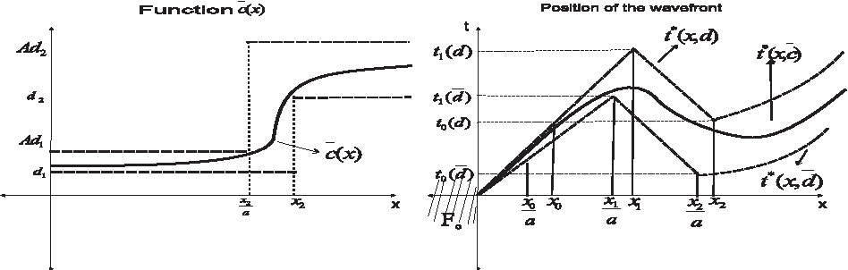 Elliptic Partial Differential Equations: Volume 2: Reaction-Diffusion Equations