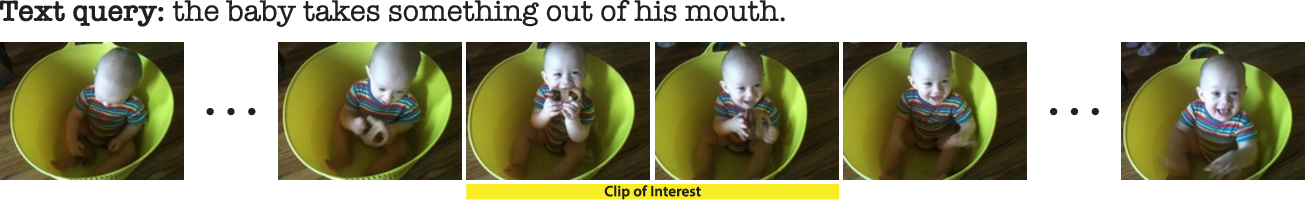 Figure 1 for Attentive Sequence to Sequence Translation for Localizing Clips of Interest by Natural Language Descriptions