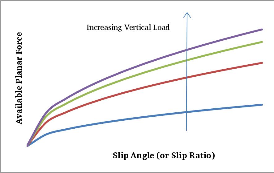 PDF] Development and evaluation of vehicle suspension tuning metrics