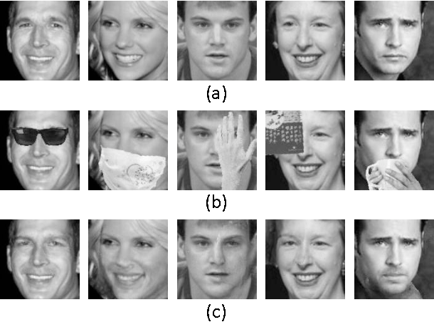 Figure 1 for Robust LSTM-Autoencoders for Face De-Occlusion in the Wild