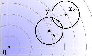 Figure 2 for Ridge Regression, Hubness, and Zero-Shot Learning