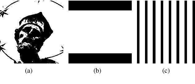 Figure 1 for Regional Differential Information Entropy for Super-Resolution Image Quality Assessment