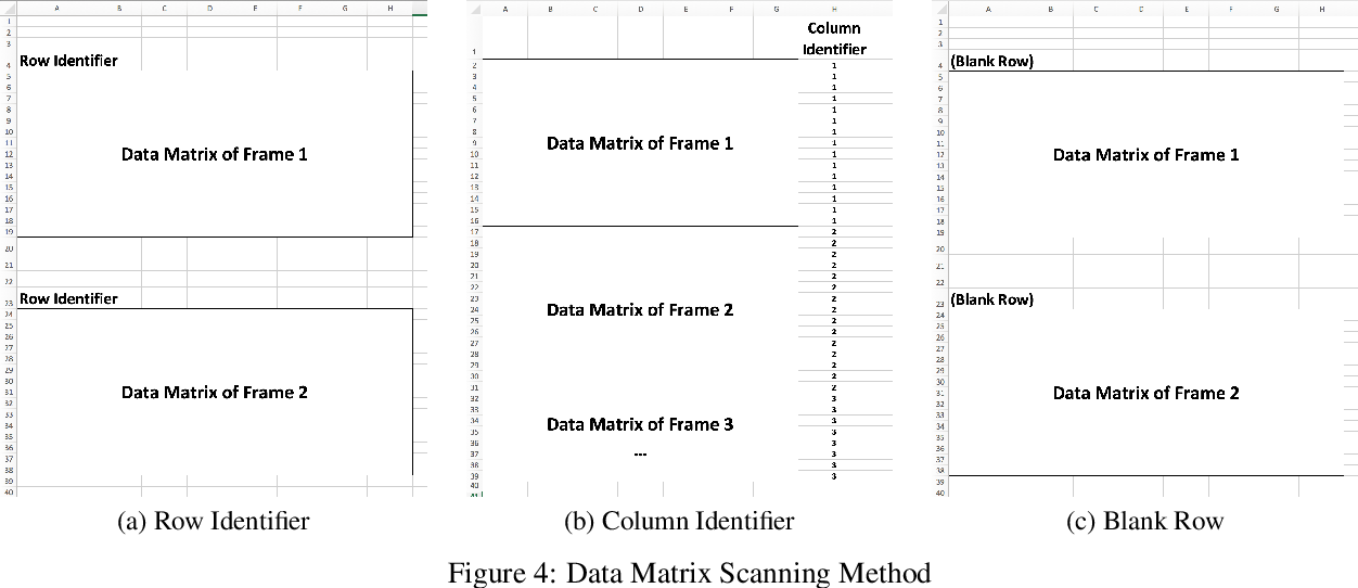 Figure 4 for LISA: a MATLAB package for Longitudinal Image Sequence Analysis
