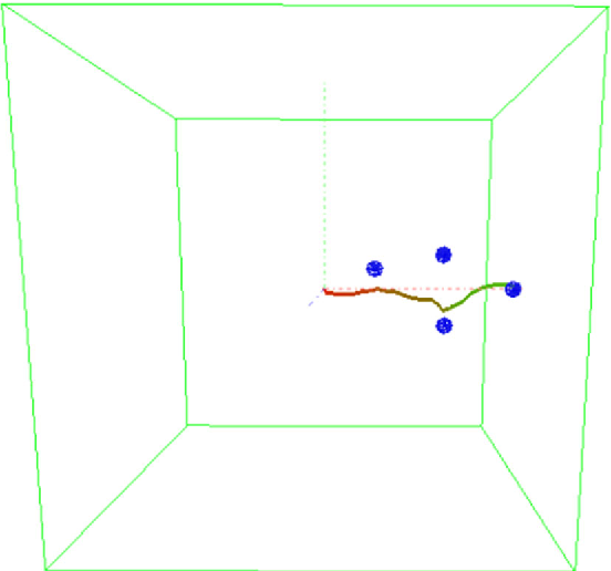Fig. 9 Trajectory described by a user in the C2 configuration in the multimodal complementary condition, Mc. The colour code of the trajectory represents the evolution of the displacement through time