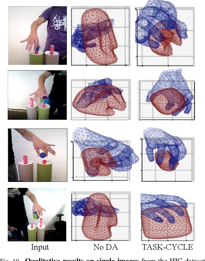 Figure 2 for Unsupervised Domain Adaptation with Temporal-Consistent Self-Training for 3D Hand-Object Joint Reconstruction