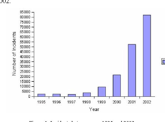 intrusion prevention and active response rash michael orebaugh angela clark graham