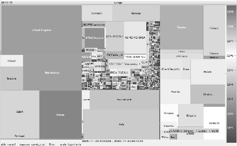 Figure 9 from Hierarchy-driven Visual Exploration of