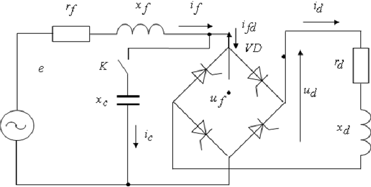 Theoretical Basis of the Mathematical Modeling of Thyristor