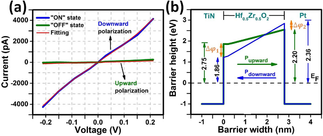 bipolar complementary metal oxide semiconductor process Bicmos is an evolved semiconductor technology that integrates two formerly  separate semiconductor technologies, those of the bipolar junction transistor and  the cmos transistor, in a single integrated circuit device bipolar junction  transistors offer high speed, high gain, and low output  circuits use metal–oxide –semiconductor field-effect transistor (mosfets) for.