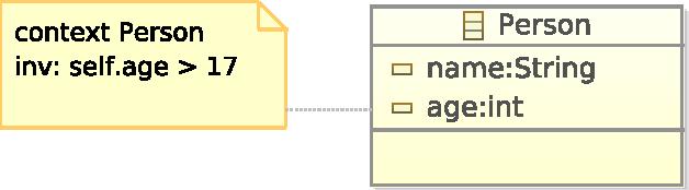 Figure 3: A simple OCL example