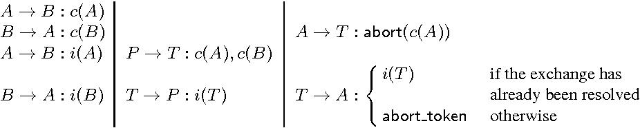 Fig. 1. Sub-protocols: (Left) optimistic, (Center) resolve P ∈ {A,B}, (Right) abort.