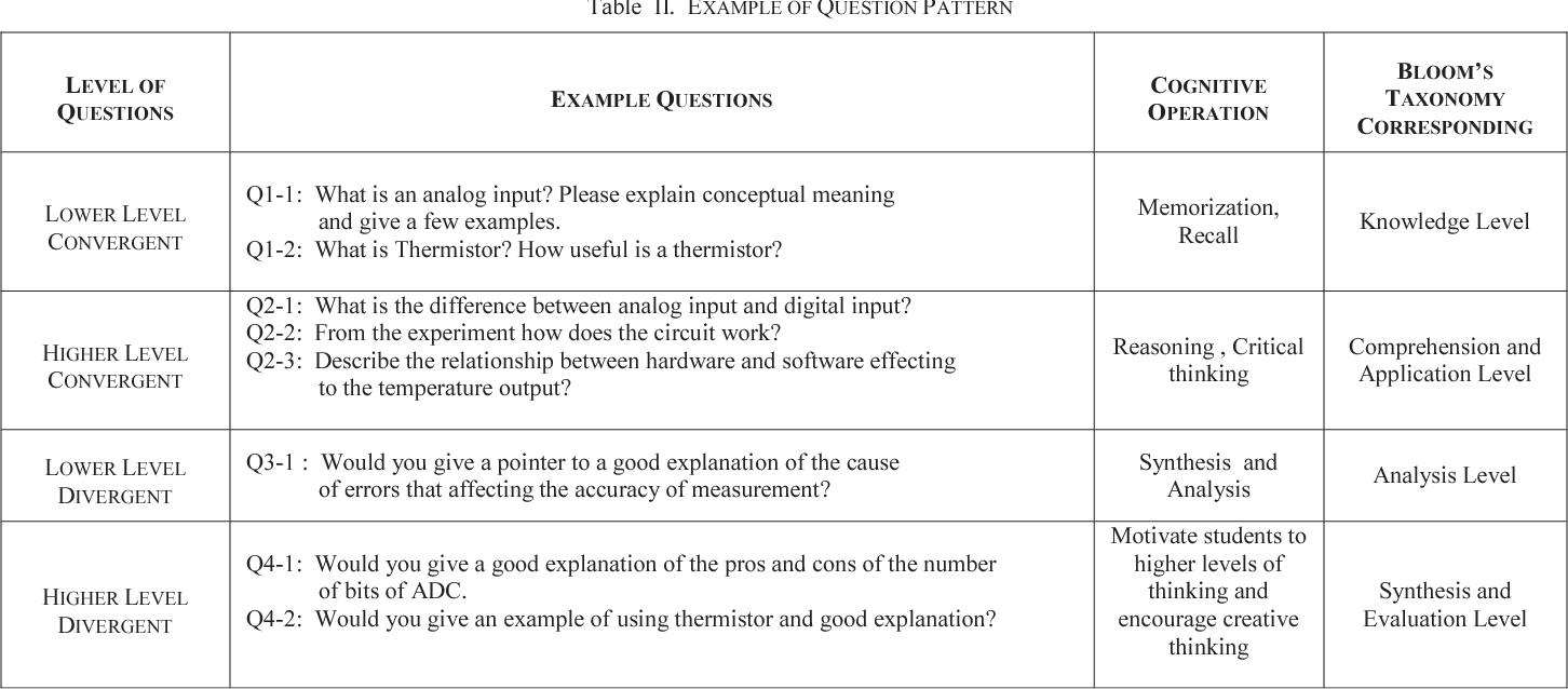 essay review website feedback