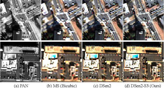 Figure 3 for S3: A Spectral-Spatial Structure Loss for Pan-Sharpening Networks