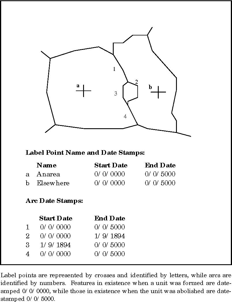 figure 19-2