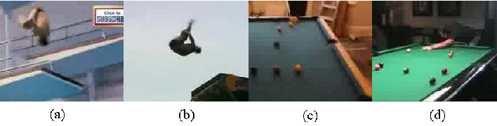 Figure 1 for Temporal Action Detection by Joint Identification-Verification