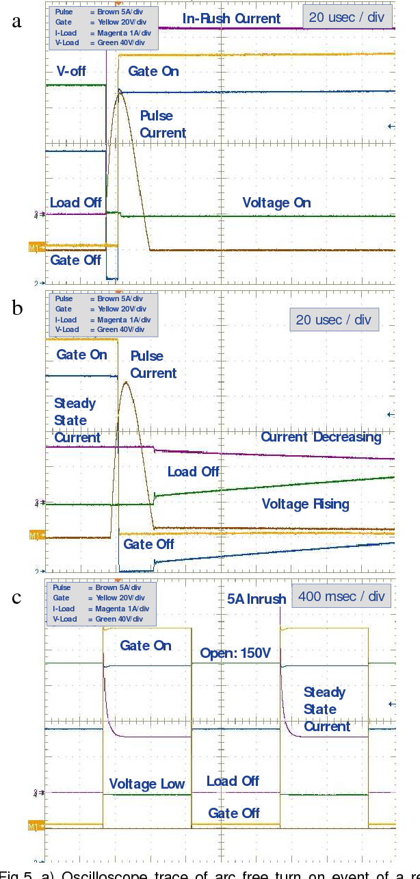 Figure 5 From Micro Electromechanical System Mems Based Switches Gate Turn Off Switch Fig A Oscilloscope Trace Of Arc Free On Event Resistive Light