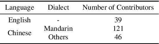 Figure 2 for Auto-KWS 2021 Challenge: Task, Datasets, and Baselines