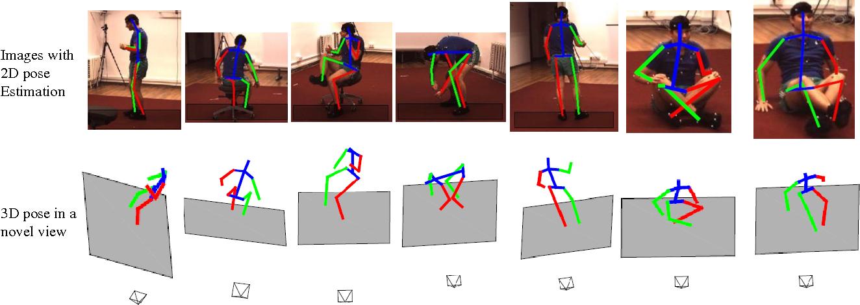 Figure 3 for 3D Human Pose Estimation = 2D Pose Estimation + Matching